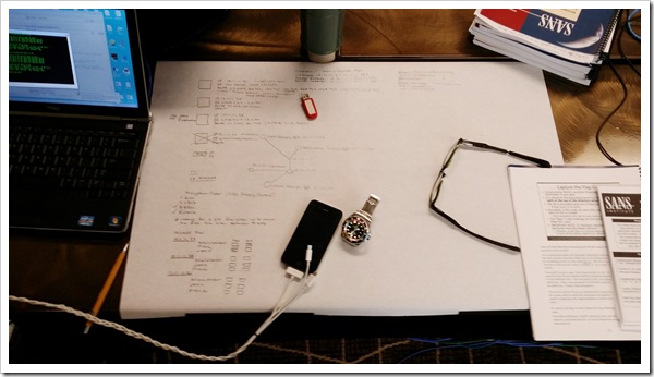 Yaacov Apelbaum - SANS Capture the Flag Boston 2015