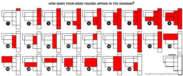 Yaacov Apelbaum - How many four sided figures
