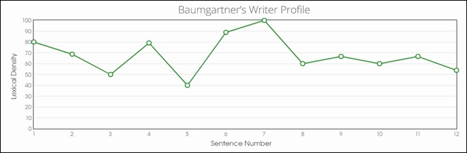 Baumgartner Writer Profile