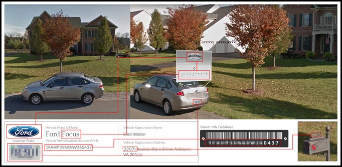 Car Make Model Address and VIn Detection