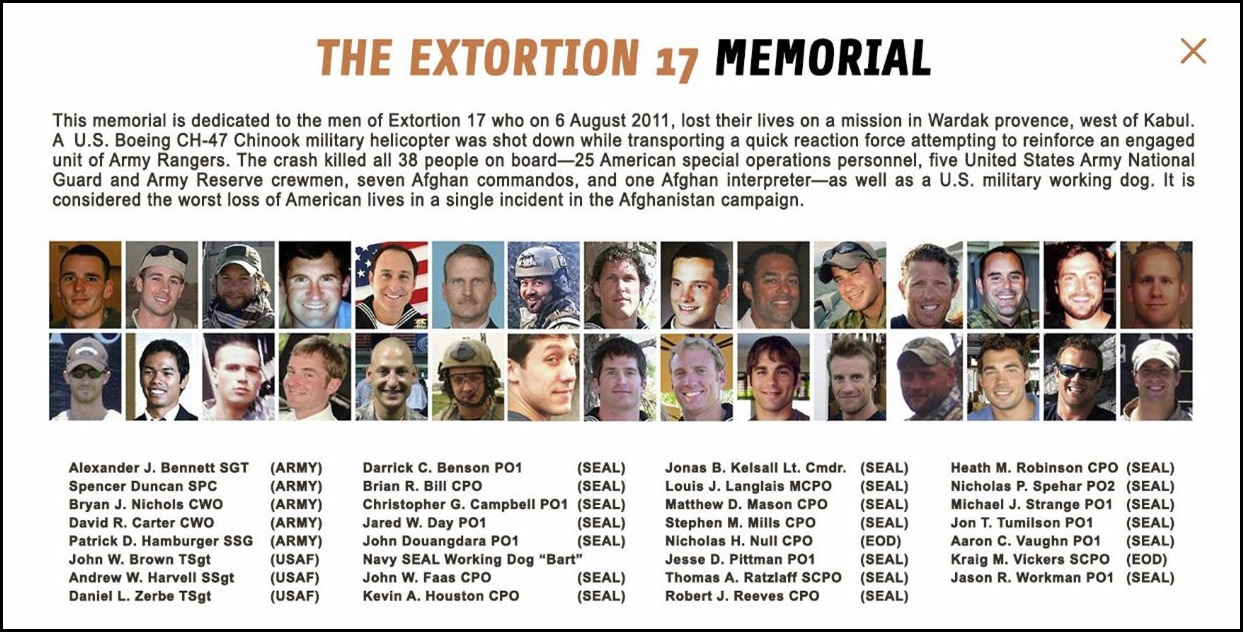 Extortion-17 Team