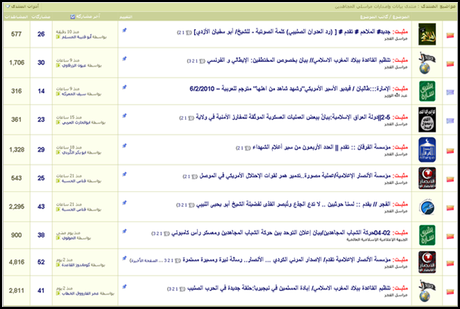 The  Al-Fallujah jihadist forum