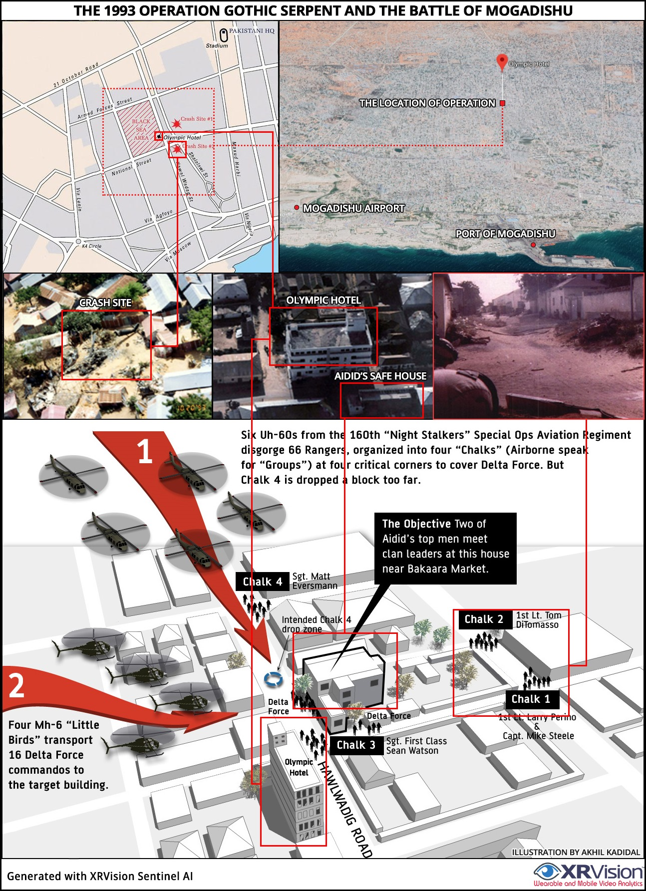 Operation Gothic Serpent and the Battle of Mogadishu
