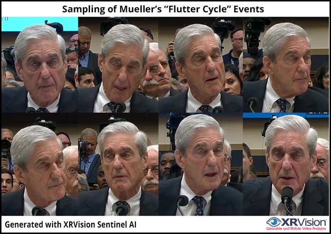 "Sampling of Mueller's ""Flutter Cycle"" Events"