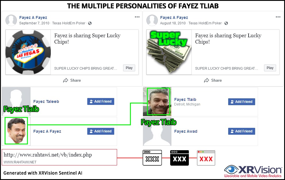 The multiple personalizes Fayez Tliab
