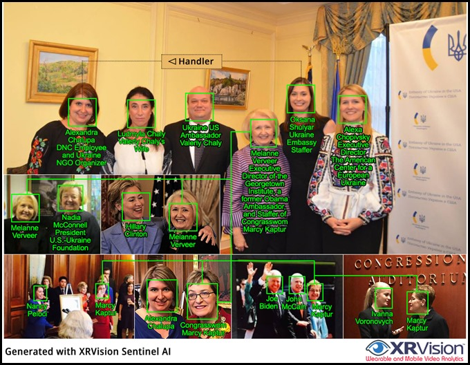 Alexandra Chalupa and Melanne Verveer Ukraine Political Network