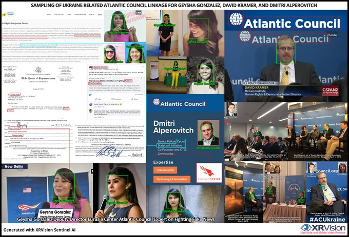 Ukraine Related Atlantic Council Linkage