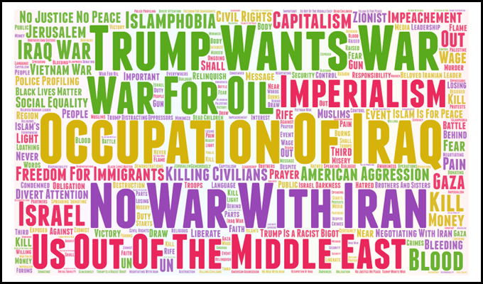 Word Cloud of Pro-Iran Rallies