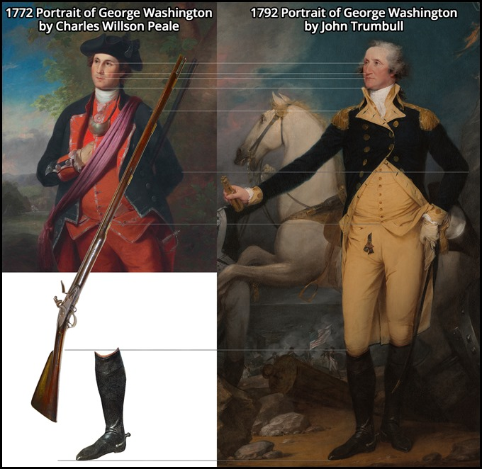 Washington Portrait With Projeced Full Size Firearm