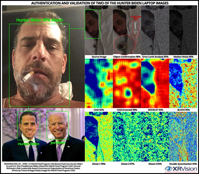Hunter Biden Laptop Images